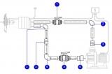 Anschlussfittings-Set für ECO GSA