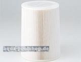 Filterkartusche für IS2